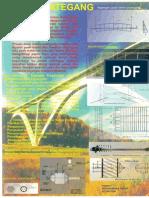 Poster Beton Prategang