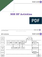 RF Activities NSN
