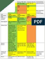 Comparação BeBook PRS-505 Cybook