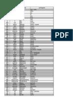 Pronuncia correta das palavras em ingles.pdf