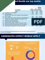 Top Ten Mobile Job Searches