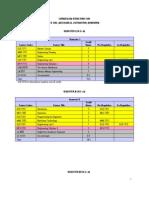 IIUM Mechanical Engineering Syllabus