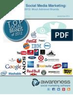 Top Social Marketing Brands