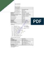 18. Identidades_logicas_comunes (2)