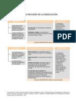 Algoritmo revision medicacion.pdf