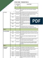 Standard Prestasi Khb--check List t2