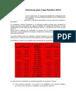 Criterios Selectivos Para Copa Pacifico 2013