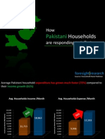 Growth in Average Household Income - Pakistan