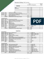 UST-IT Curriculum
