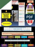 Presentación Malla Curricular Stte Ing Diplomado Gestión Adm