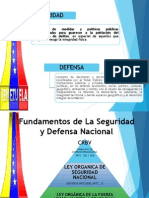Fundamentos de Seguridad y Defensa