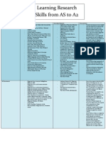 Research and Planning Grid
