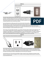 Electric Plug Types
