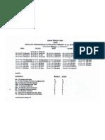 Jadual waktu Tahun1 (siri3) SKPP 18(1)