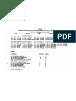 Jadual waktu Tahun 2 (siri3) SKPP 18(1)