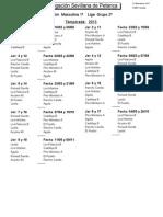 Calendario Primera Grupo 2