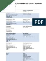 Productos autorizados para almendro noviembre 2012.pdf