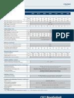 RPS TL 360Vac Multiple MPPT Bonfiglioli Products Data Sheet