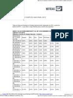 Novas Tabelas Simples Nacional 2012