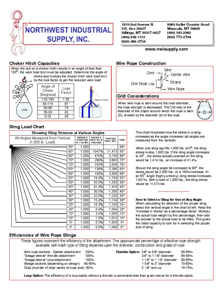 Outstanding Wire Rope Reel Capacity Chart Adornment - Simple Wiring ...