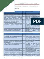 Actividad Del Md. II Directores, Docentes y Coordinadores (1)