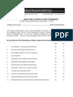 Rmyc 2010 Yede Survey Report (1)