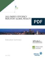 2012 EEI Global Results Executive Summary