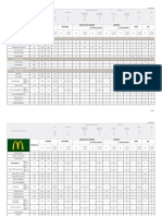 Tabela Informa o Nutricional