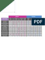 Tableau comparatif 2013.pdf