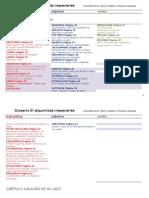 Anas, Manuela, Mario; Estudio del léxico cap3-4. El Alquimista Impaciente.