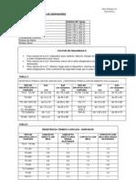 TABLA DISIPADORES.pdf