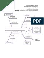Diagrama de Causa y Efecto de Ishikawa