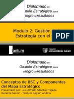 Conceptos de BSC y Componentes de Mapa