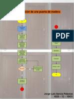 Diagrama de Flujo de Operaciones