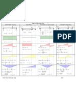 Formulario Flexion Modelos Generales Momento Puro.docx