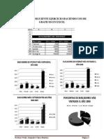 Realizar El Siguiente Ejercicio Haciendo Uso de Graficos en Excel
