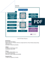 CHIPSET BLOCK DIAGRAM.docx