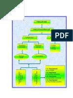 47040737 8790251 Aurelian Burcu Psihologia Fiintei Psihologia Ecologica Integrativa a Personalitatii ANEXApdf