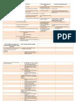 VATable Transactions.docx