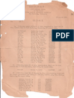 735th Firearm Qualification List 1944