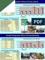 Kondisi Pergerakan Wisnus Di 5 Kota :Jakarta, Bandung, Semarang, Surabaya & Yogyakarta