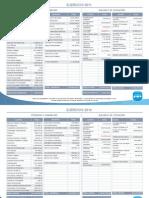 Cuentas anuales Partido Popular 2008-2011.pdf