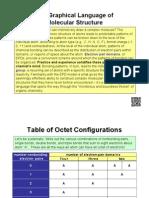 Https d19vezwu8eufl6.Cloudfront.net Orgchem1a Lecture Slides%2FWeek1%2F1.5 the Eleven Octet Configurations