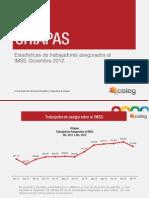Estadisticas IMSS Diciembre 2012