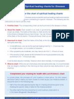 Spiritual Healing Chants _Opt.pdf