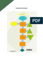 Diagramas Realizadas en Visio