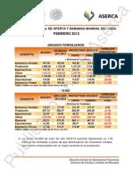 Rep Usda Febre Ro 2013