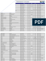 Lista de médicos e farmácias