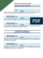 NORMAS OFICIALES MEXICANAS VIGENTES.pdf