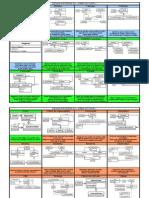 DesignPatterns Chema General